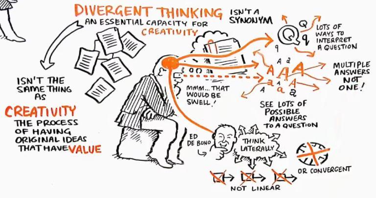 divergent-thinking